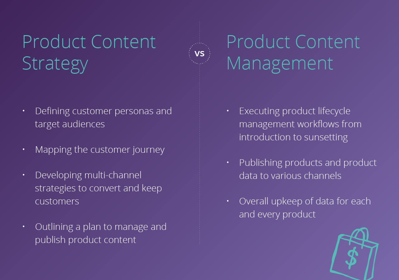 Product Content Management: Beyond Ecommerce Data Entry