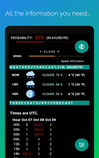 Northern Eye Aurora Forecast 3.3 screenshots 10