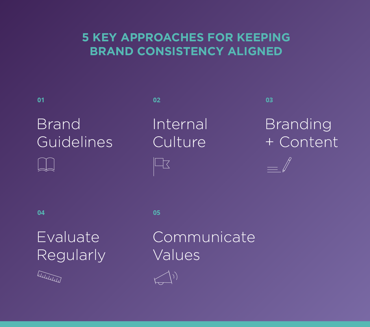 5 Key Approaches for Keeping Brand Consistency Aligned