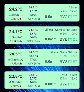 Avamet Widget- screenshot thumbnail