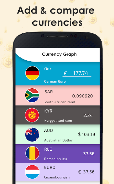 Real Time Currency Exchange Rates