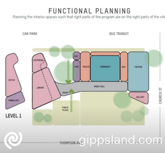 Cowes Cultural and Community Centre - Concept Plans presentation by Jackson Clements Burrows