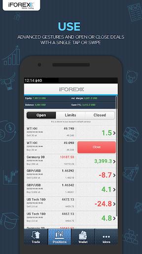 玩免費財經APP|下載iFOREX에서 외환 및 CFD 거래 app不用錢|硬是要APP