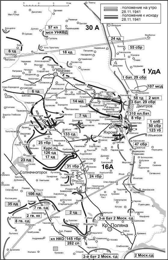 Положение на правом фланге Западного фронта 28 ноября 1941г.