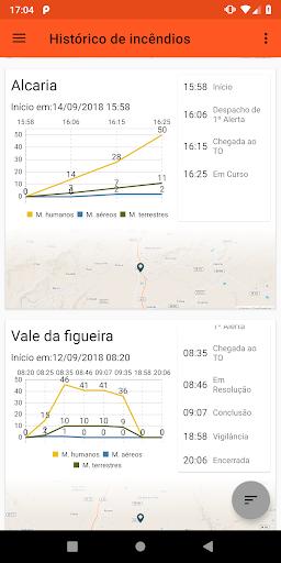 Fogos em Portugal 4.3 screenshots 5