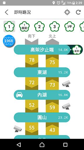 驅動城市 screenshot 4