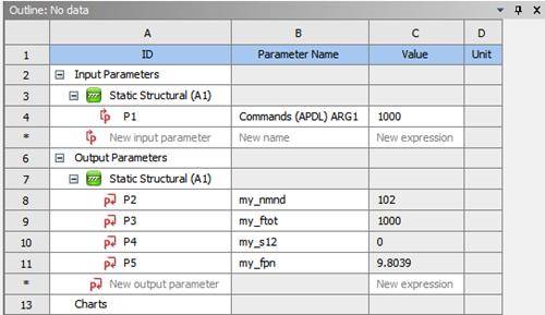 ANSYS Значения этих переменных можно посмотреть в менеджере переменных (Parameter Manager)