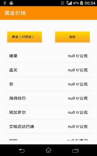 玩免費財經APP|下載黃金價格直播 app不用錢|硬是要APP