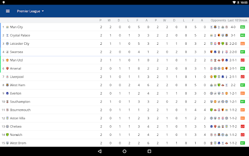 french ligue 1 results and table