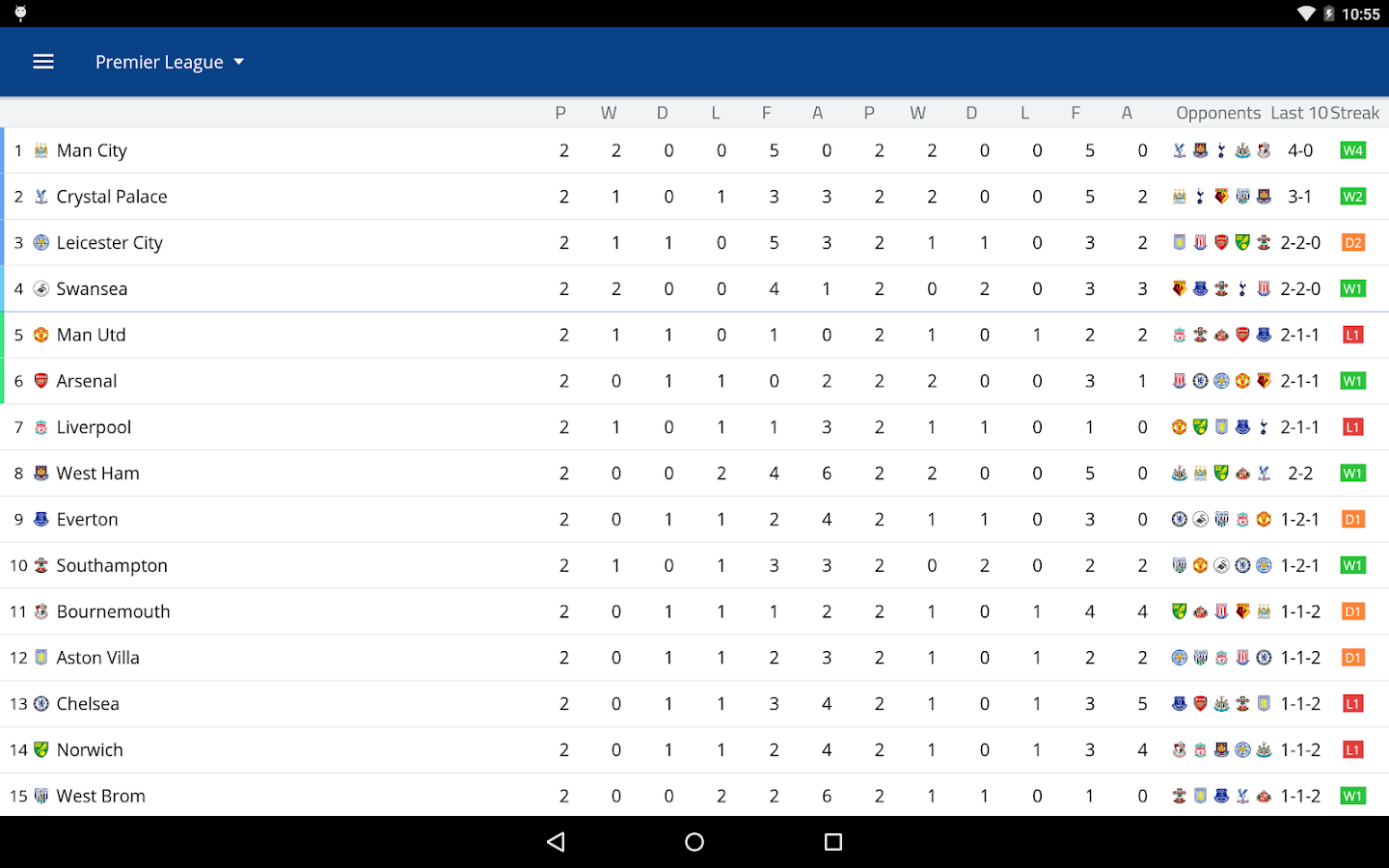 french league table and results