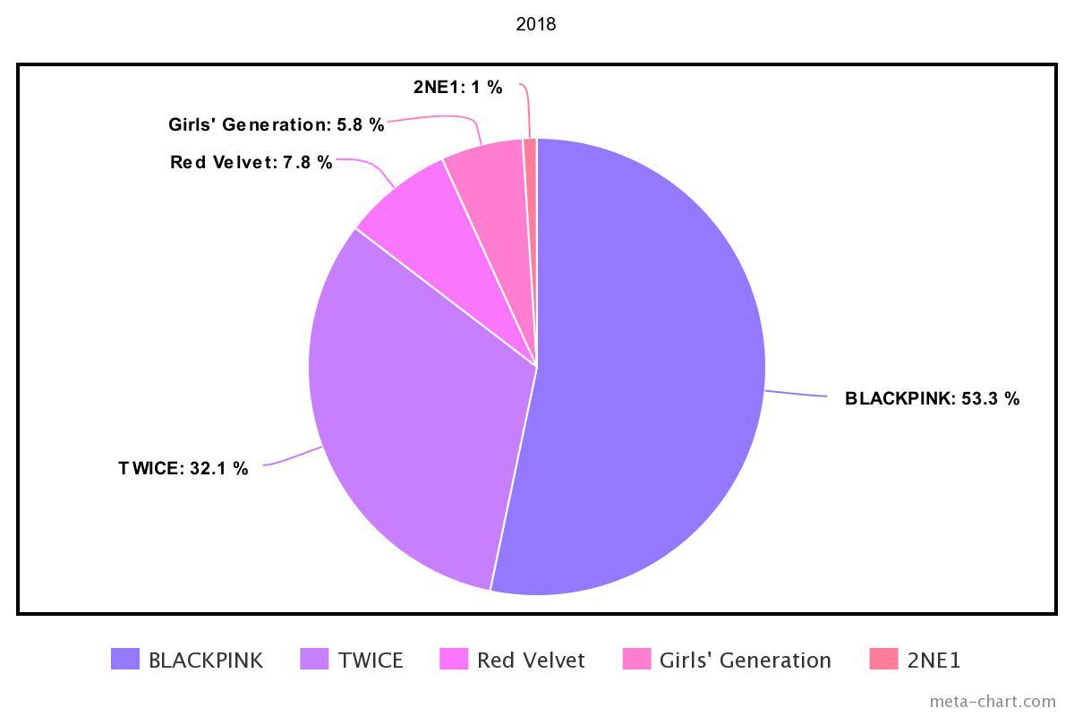 meta-chart - 2021-03-22T150450.152