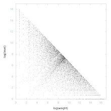 Photo: Decomposition of Tetrahedron-tree numbers - decomposition into weight * level + jump