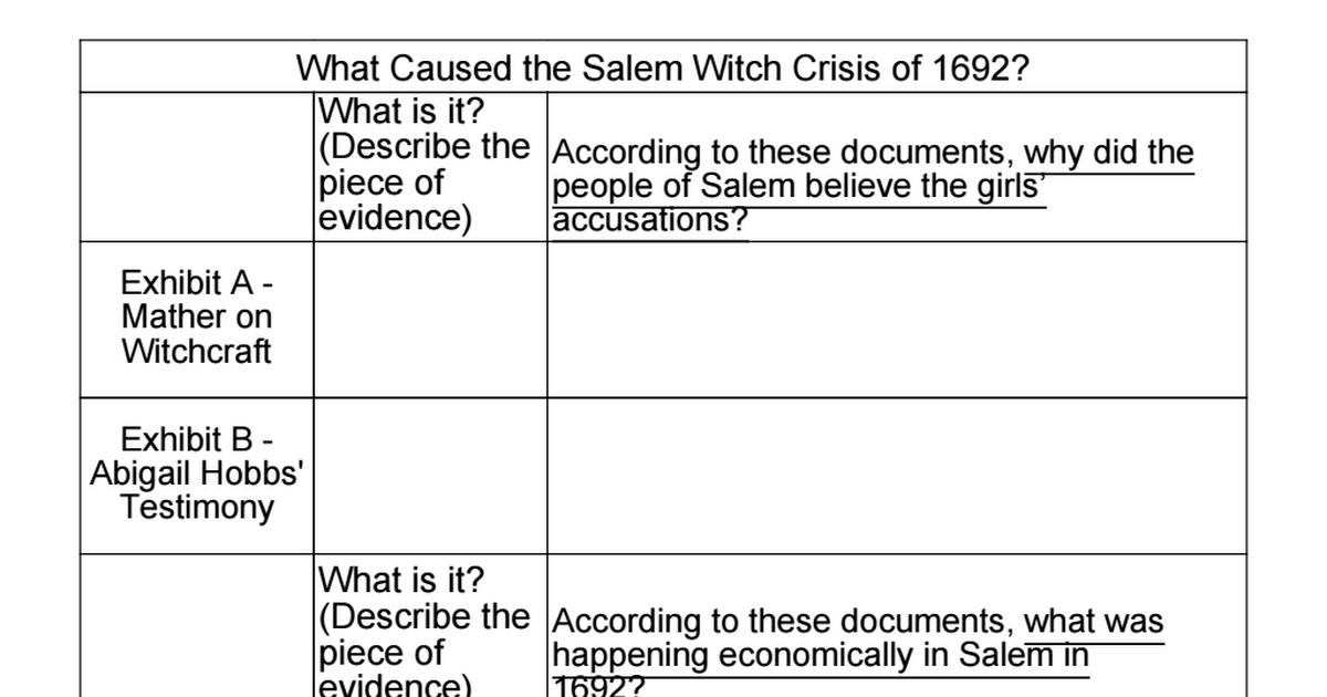 Salem Witch Trials Worksheet Google Sheets