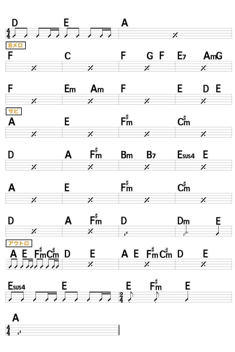 【練習用コード楽譜】 コブクロ「桜」/ギター初心者(入門者)向け簡単スコアの楽譜2