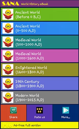 World History Quick e-Book