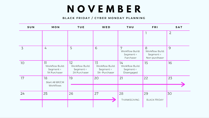 Black Friday Planning Calendar