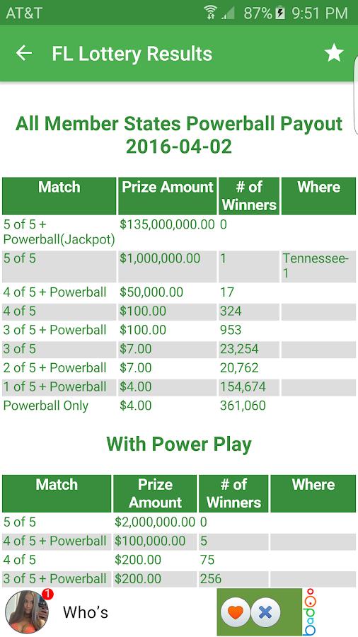 Keno winning numbers last 10 draws