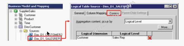 OBIEE - Purpose of Aggregate Tables in Dimension Modelling
