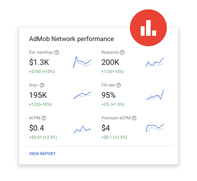 Increase Your App Advertising Revenue - Google AdMob
