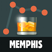 The Memphis BAC App