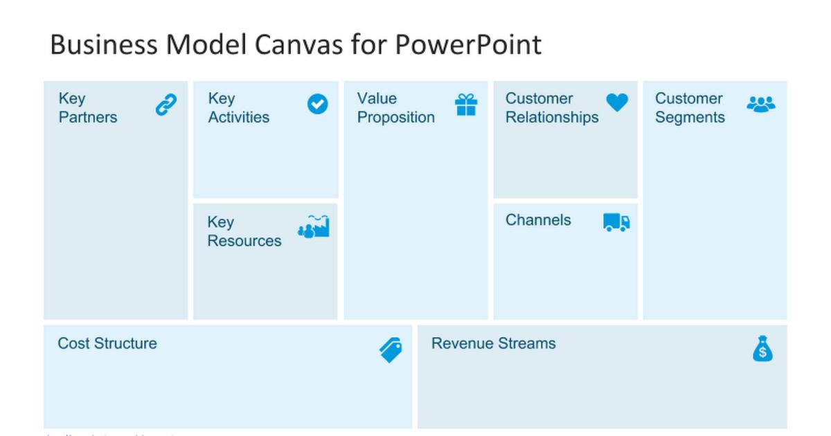 Free Business Model Canvas For Google Slides Google Slides