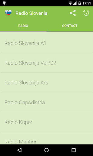 Slovenian Radio Stations