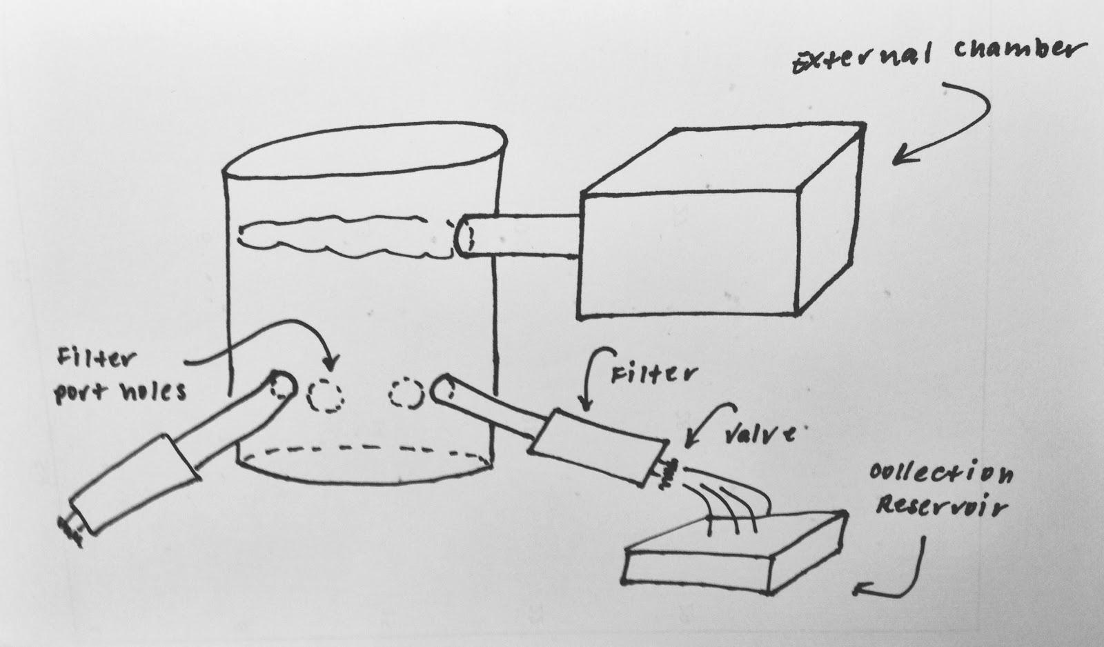 Bioreactor Sketch
