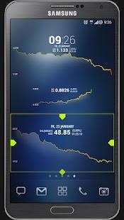 Live forex rates widget