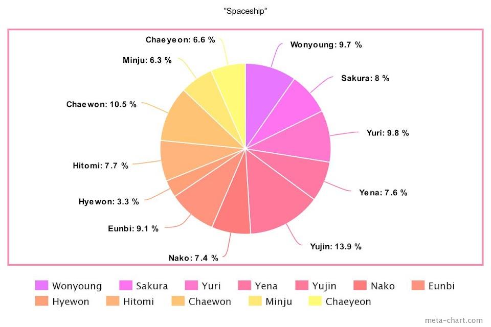 meta-chart - 2021-01-02T180926.084