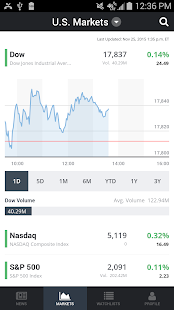 MarketWatch- screenshot thumbnail
