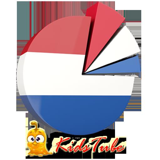 Learn Dutch Language Free
