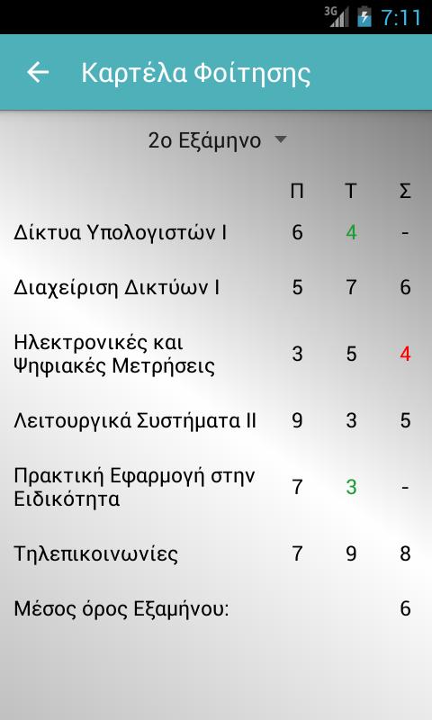 IEK GradeBook - στιγμιότυπο οθόνης