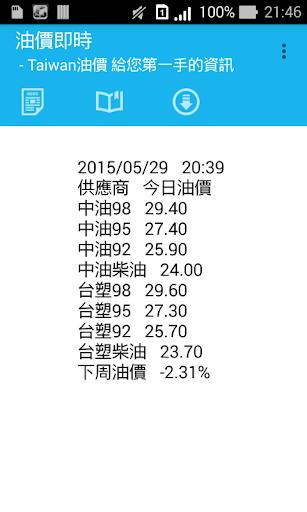 台灣油價即時