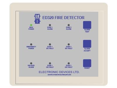 ED320 GREECE