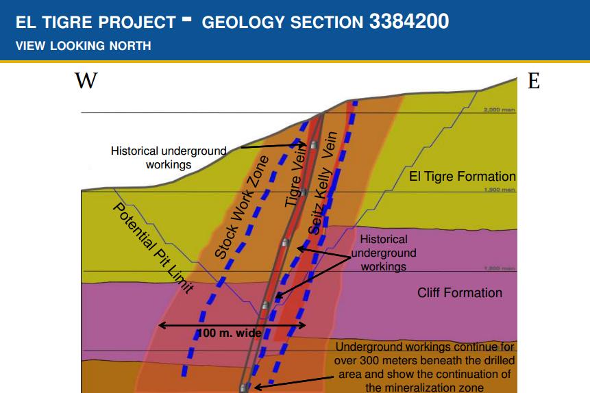 El_Tigre_Geology.png