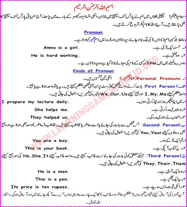 Learn English Tenses in Urdu - Android Apps on Google Play