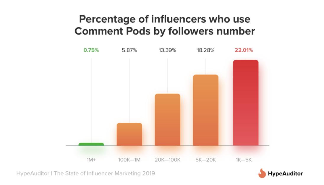 nano-and-micro-influencers