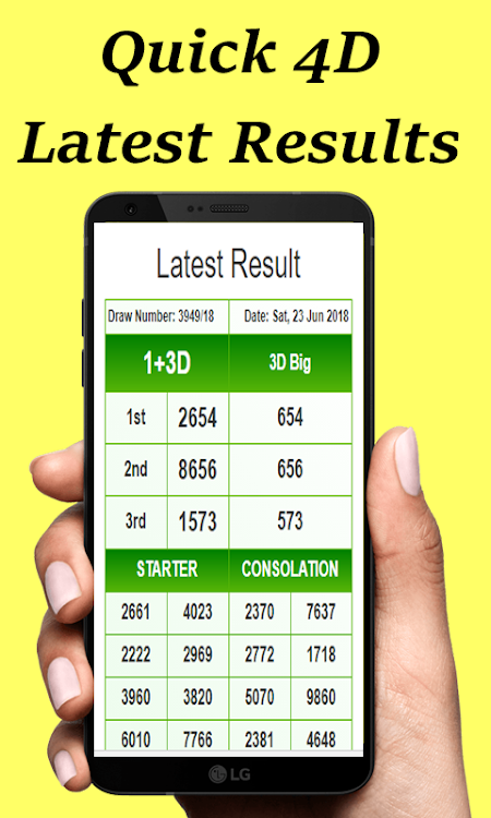 Lucky Live 4D Results – (Android Apps) — AppAgg