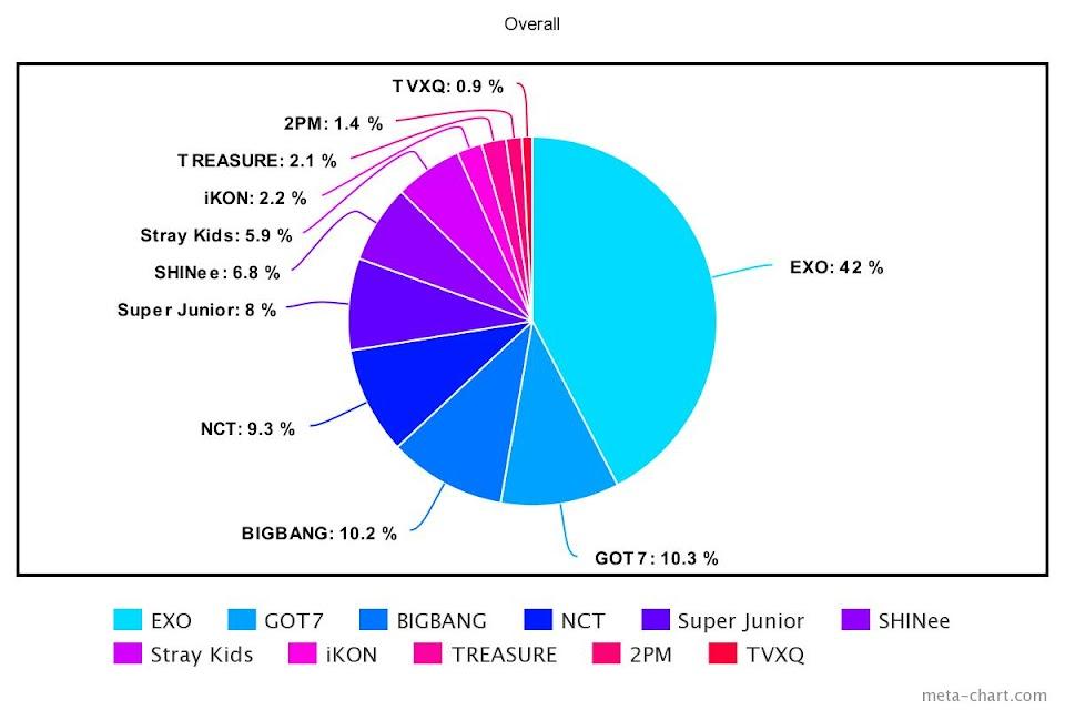 meta-chart - 2021-03-22T215920.674