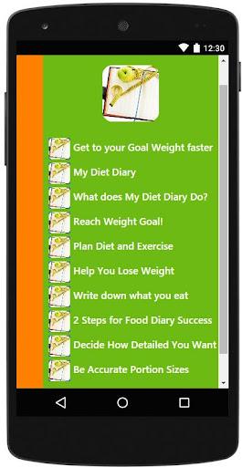 Diet Diary 2015