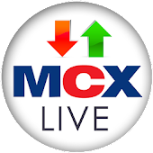 MCX Commodity Live Rates