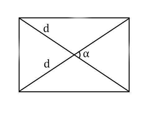 Белгісіз ұзындық пен ені бойынша төртбұрыштың аймағын есептеу формуласы
