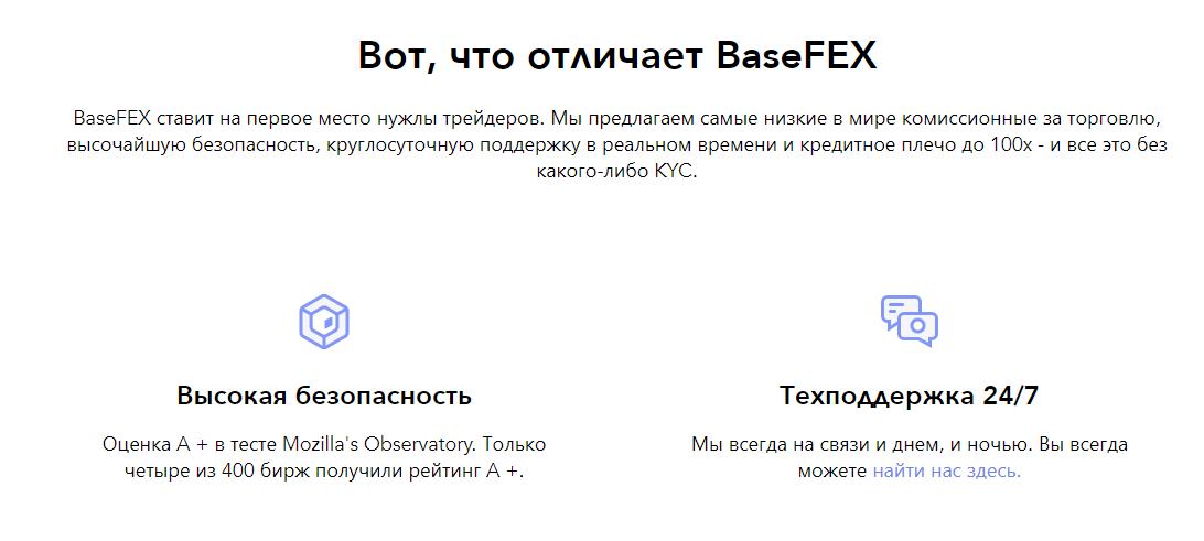 Обзор криптобиржи BaseFEX: оценка условий, отзывы