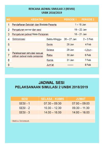 INFORMASI SIMULASI 2 UNBK 2019