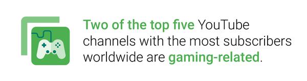 YouTube gaming stat