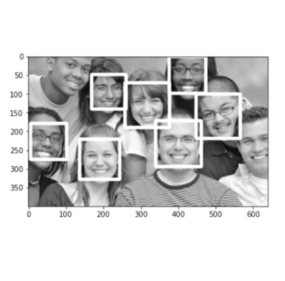 Face detection group