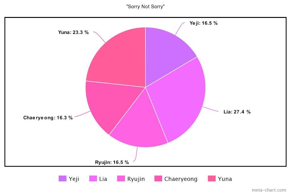 meta-chart - 2021-04-30T104318.103
