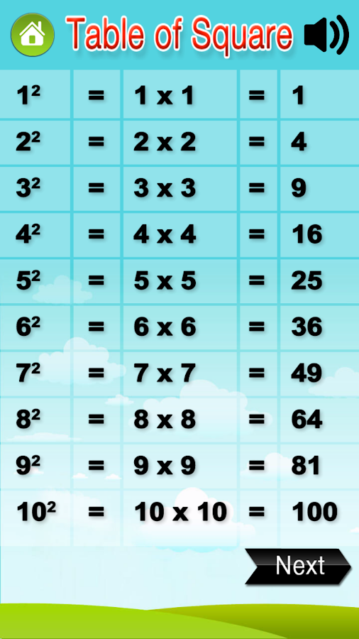 how to read tables in math