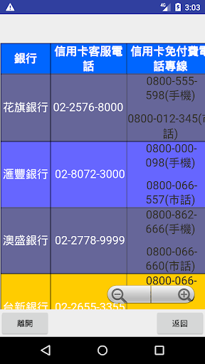 台灣銀行0800免付費電話查詢download Apk Free For Android Apktume Com