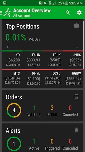TD Ameritrade Trader - Android Apps on Google Play